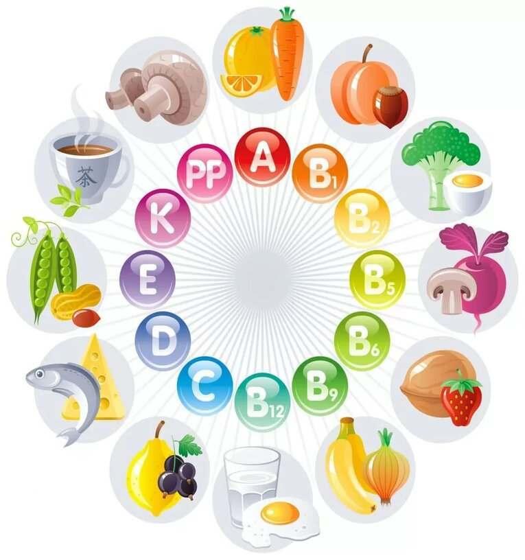 Vitamine e multivitaminici