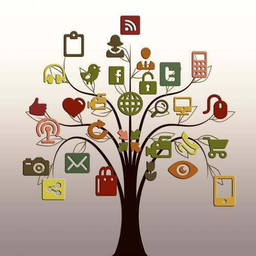 Guida al Social Media Marketing per aziende